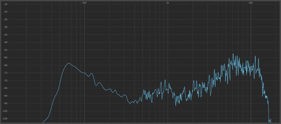 MP3 spectrum