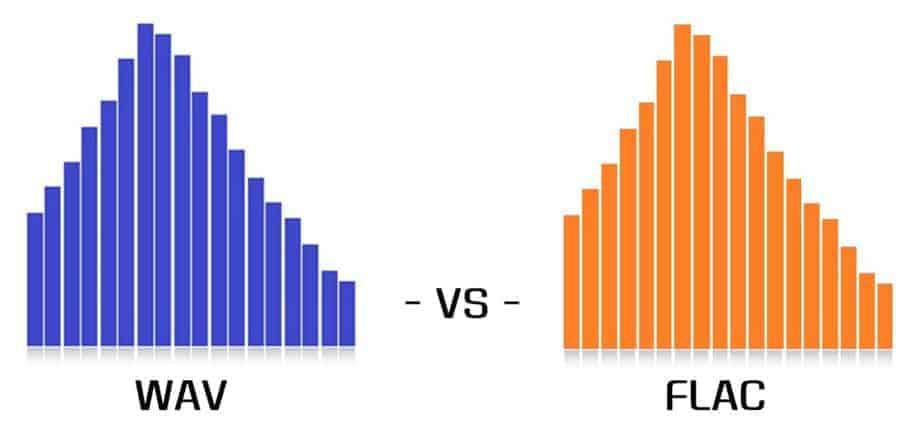WAV vs FLAC